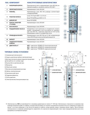 Pompa submersibila Pedrollo 4SR8/42-P 7.5 kW pina la 272 m